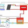 Connu de fonctionnement de la climatisation solaire NT49